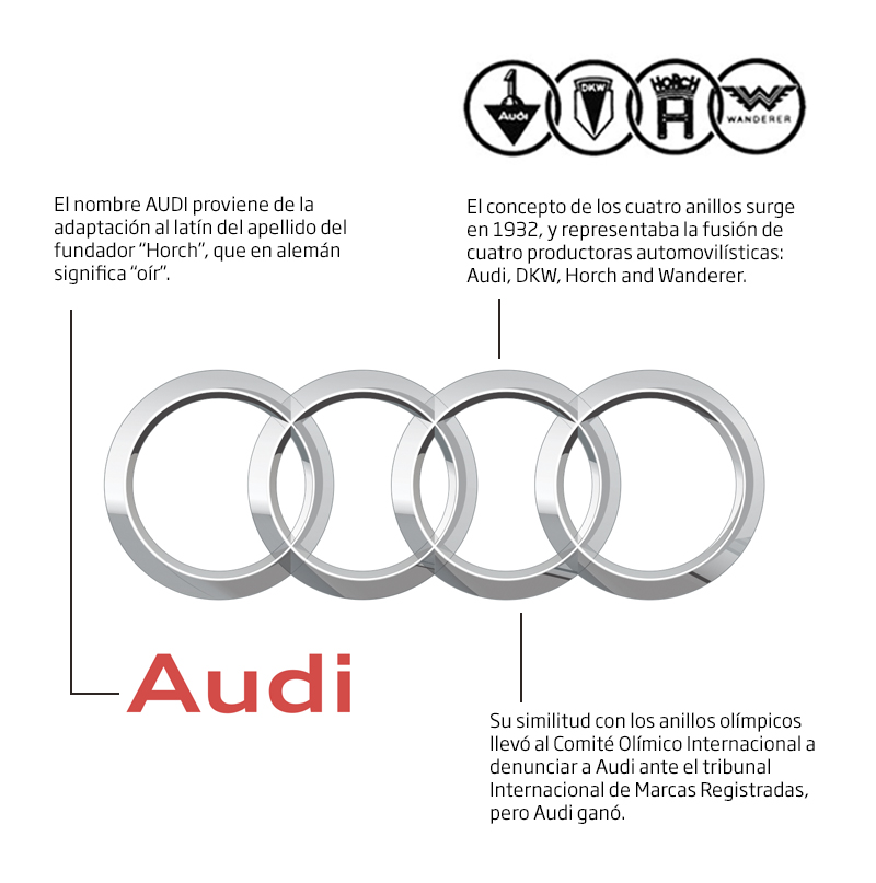 audi_historia_logo.jpg