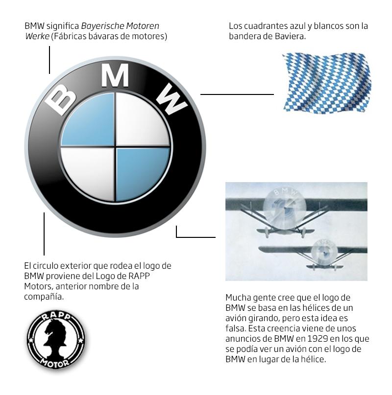 bmw_logo_historia2.jpg
