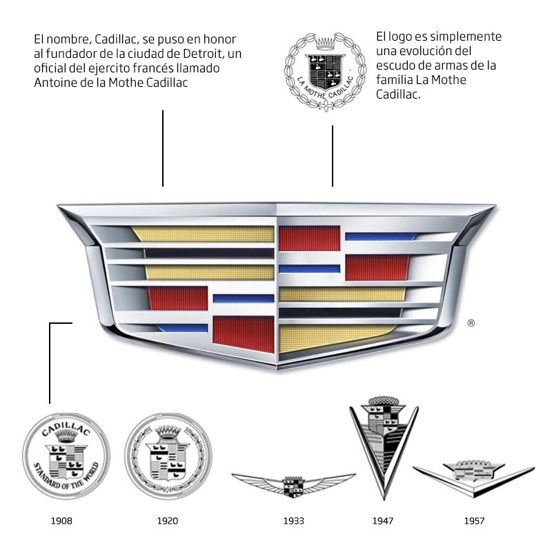 cadilla_logo_historia.jpg