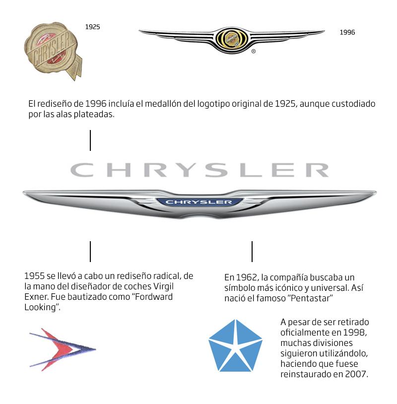 chrystler_logo_historia_.jpg
