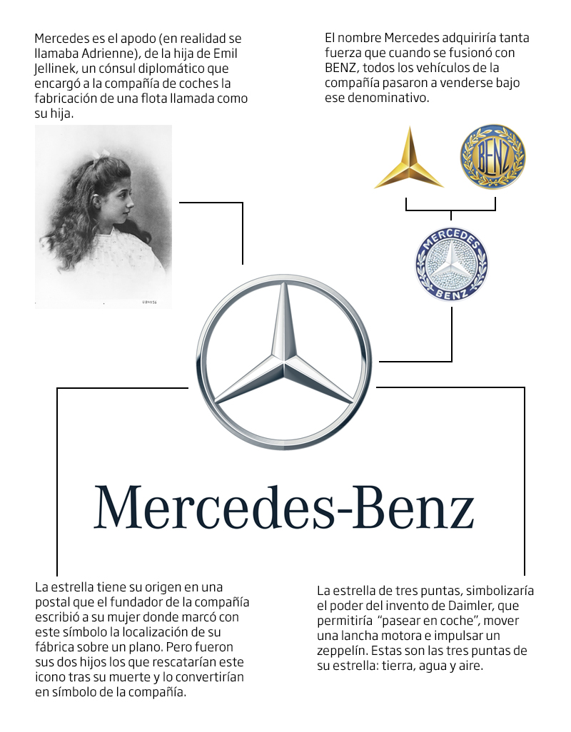 mercedes_logo_historia.jpg