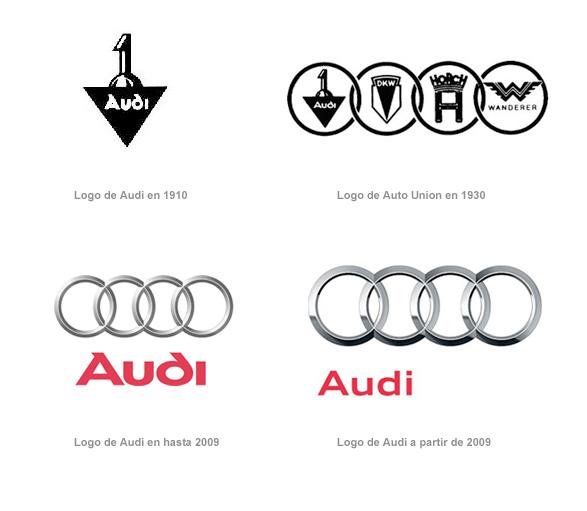 historia de audi imagen del logo 1910, imagen del logo 1930, imagen del logotipo hasta 2009 y logotipo actual de audi