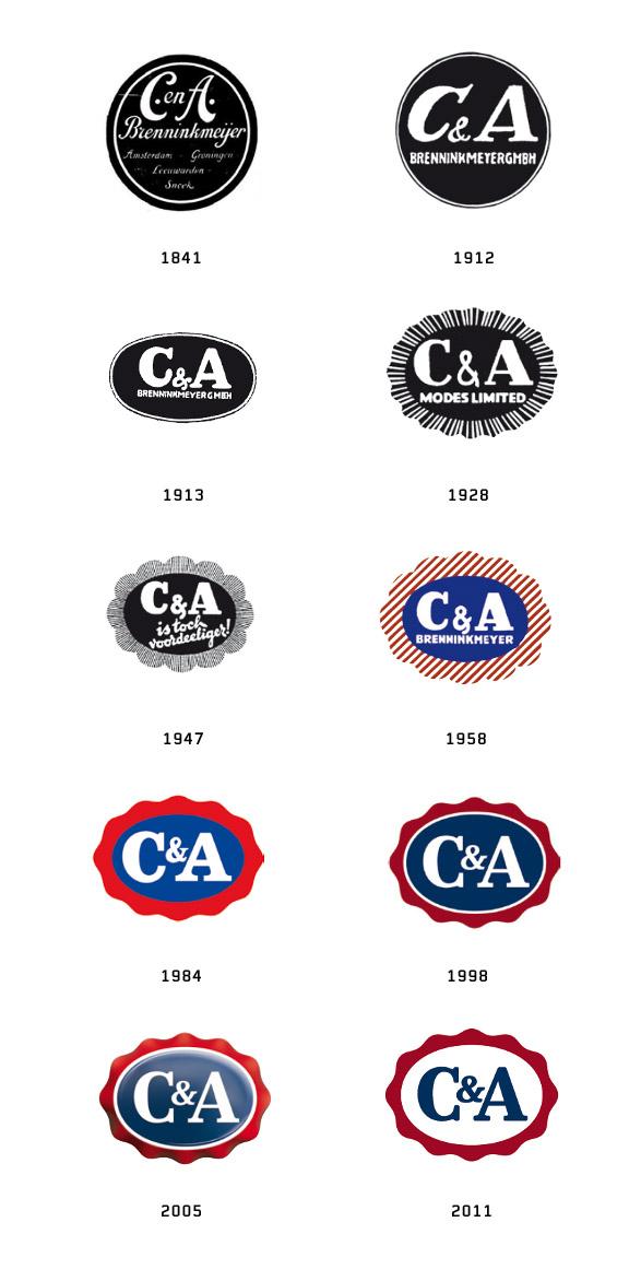 evolución e historia del diseño del logo de c&a desde 1841 hasta 2011
