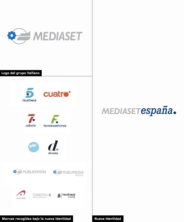 imagen de todos los logos del grupo mediaset y el logo del grupo italiano