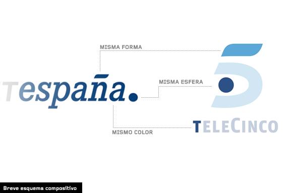 logo de mediaset España imagen del significado del logotipo tras rediseño
