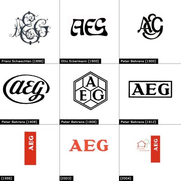 evolución e historia del logo de aeg desde 1896 hasta 2004