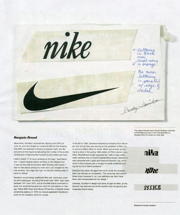 galería Negligencia venganza  Nike, la historia del logo más famoso del mundo | Brandemia_