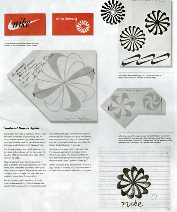 Dibujos y bocetos de la marca nike - Brandemia_