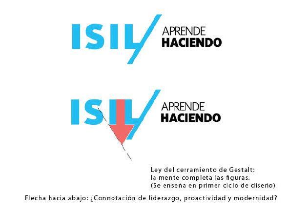 Significado del logo isil - Brandemia_