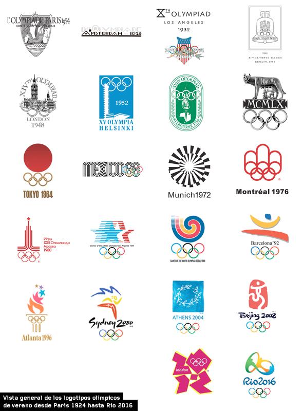 logotipos de los juegos olimpicos de verano desde París 1924 hasta Río 2016