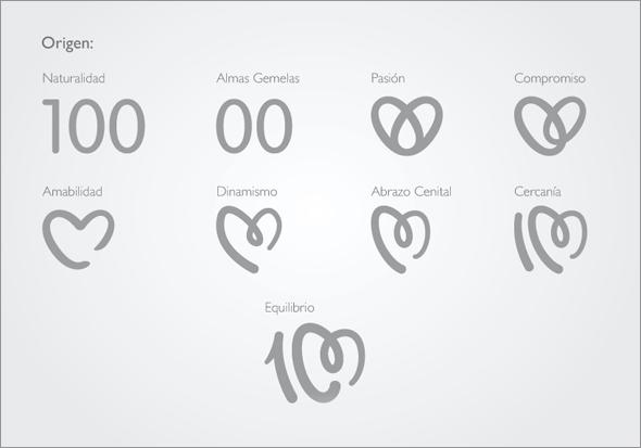 qué significa el logo de cadena 100