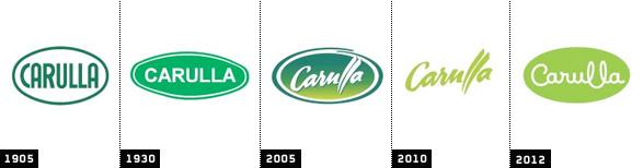 historia y evolución del logotipo de Carrulla desde 1905 hasta 2012