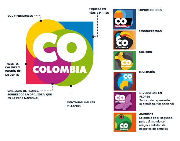 significado del logo de colombia