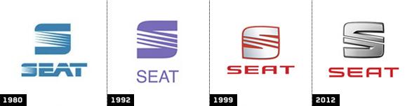 historia del logo de seat evolucion desde 1980 a 2014