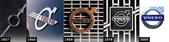 Historia de los logtipos de Volvo desde 1927 hasta 2005