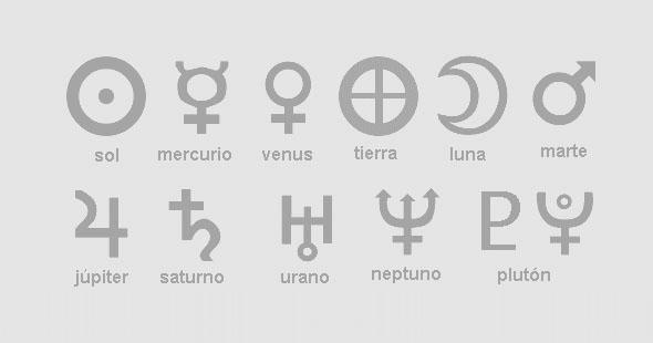 Símbolos que han servido para crear el logotipo de Volvo