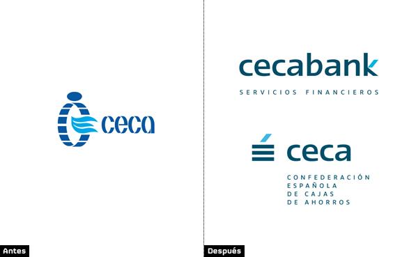 Cecabank-Comparativa