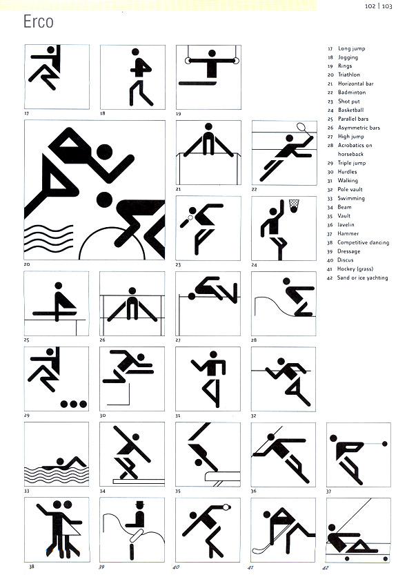 imagen de figuras de deportes olimpicos braun otl aicher 1972 Munich