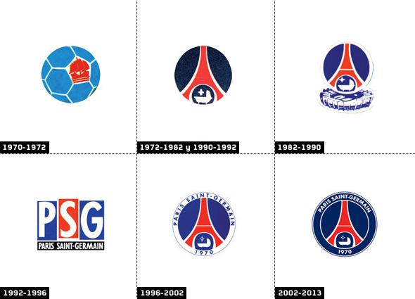 PSG_evolucion