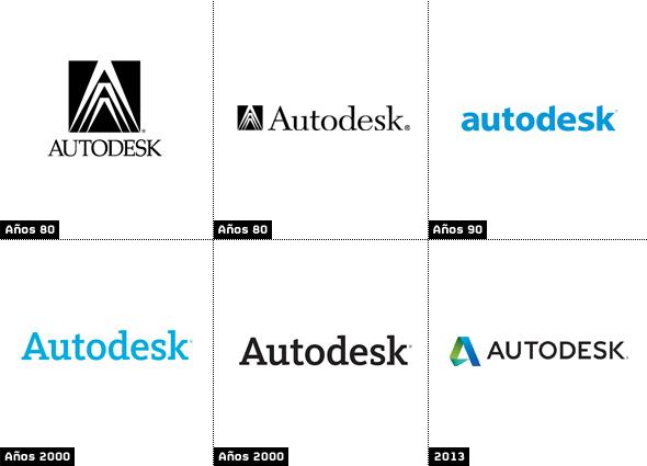 evolucion_logo_autodesk