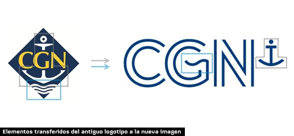 CGN_Elementos