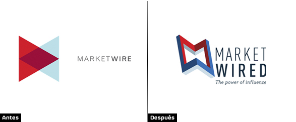 Marketwired_Comparativa