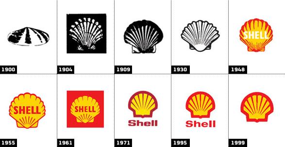 Raymond Loewy evolución e historia del rediseño del logo de Shell