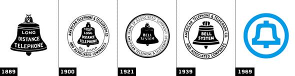 Evolución del logo AT&T a lo largo de la historia - Brandemia_