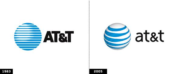 Logo bola azul y rayas blancas AT&T cambio de 1983 a 2005
