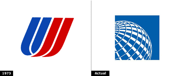 Logo United Airlines diferencia entre  1973 y logo actual