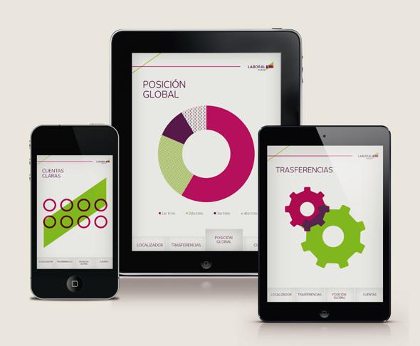 imagen de las apps de laboral kutxa y diseño de la web en tablets y smartphones