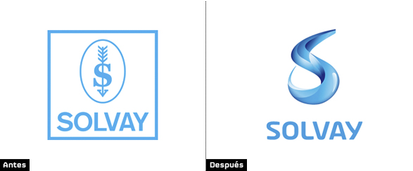 Solvay_Comparativa