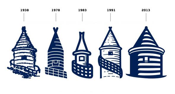 everton escudo evolución desde 1938 hasta 2013
