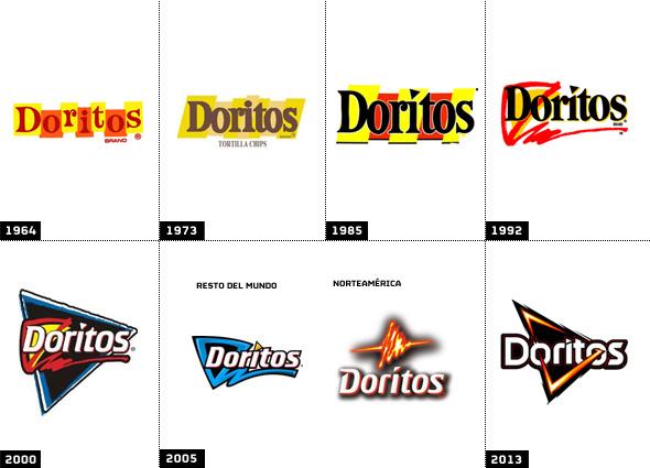 evolucion doritos logo imagen logo 1864 y 1973 y 1985 y 1992 y 2000 y 2005 y logo doritos 2013