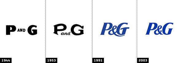 Evolución del logo de Procter and Gamble entre 1944 y 2003