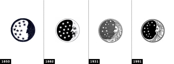 Evolución del logo de Procter and Gamble