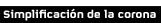 pie_simplificacion_corona_nordic