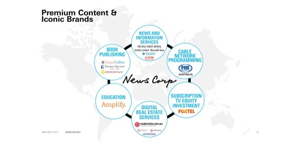 NewsCorp_Brands