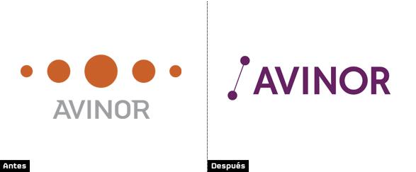 comparacion_Avinor