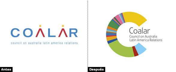 comparacion_logos_coalar