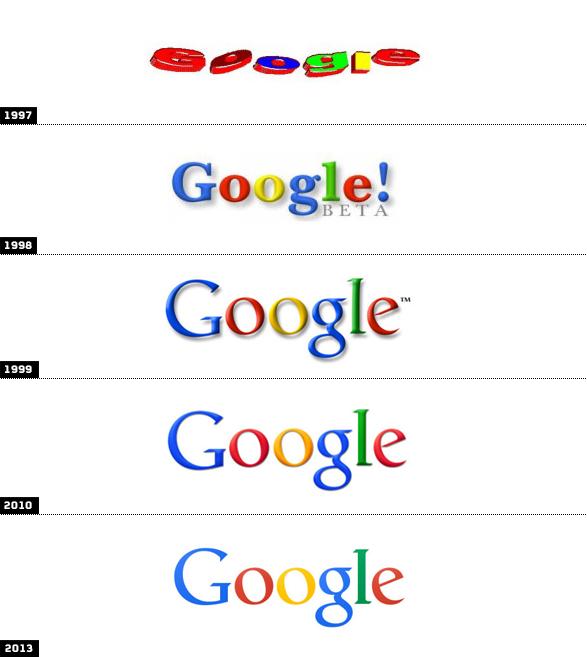 evolucion_historia_logo_google