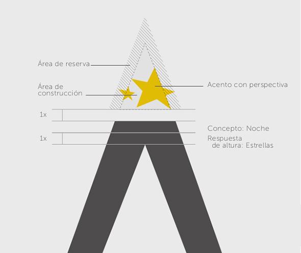 análisis del diseño del logo de bogota nueva imagen de marca ciudad