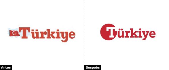 comparacion_turkiye_logos