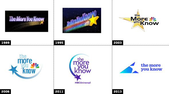 evolucion_logo_themore