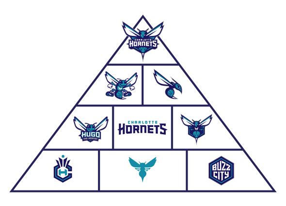 Hornets Piramide2