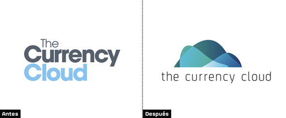 comparacion Currency Cloud